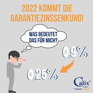 Garantiezinssenkung 2022